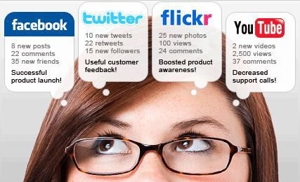 social media 4 Top Rated Social Analytics Tools For 2014