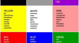 Psychology of Colours in Web-design : How it Affect Your Readers?