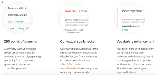 Grammarly proof-reader tool