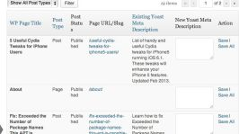 SEO Extended : Bulk Edit Meta Title and Description in WordPress
