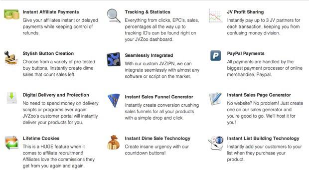 List of WordPress Affiliate Programs (Themes, Plugins & More)