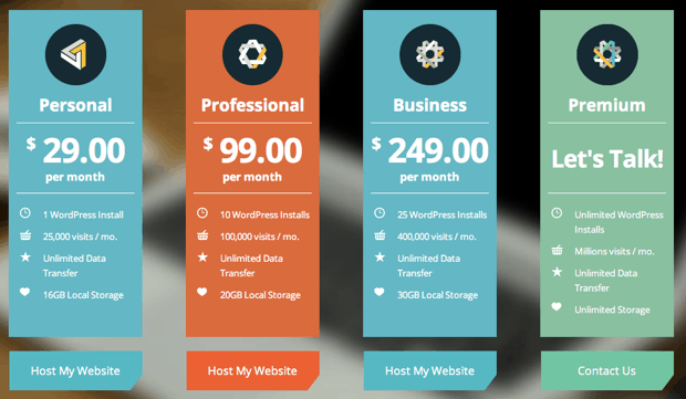 WPEngine Pricing My WordPress Migration Experience with WPEngine Hosting