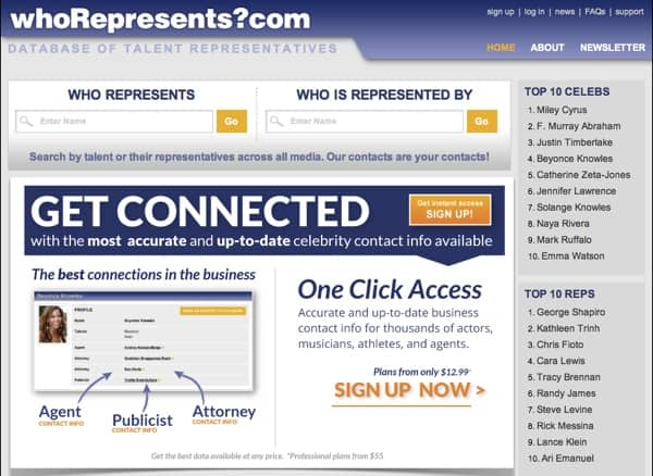 whorepresents domain name