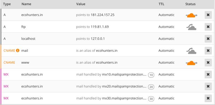 Configure DNS CLOUDFLARE