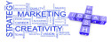 Creative marketing Stratgies