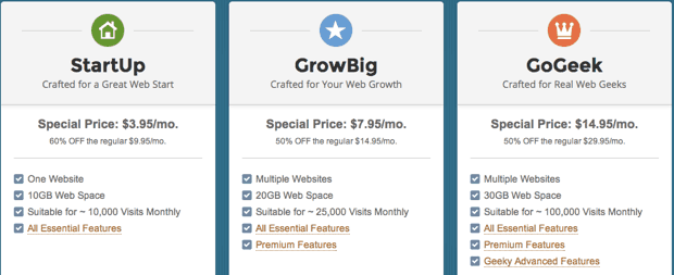 Siteground pricing review My Year Long Experience Of Siteground Webhost