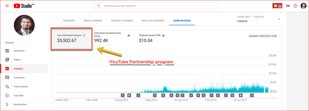 YouTube AdSense partnership program