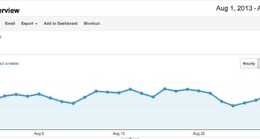 ShoutMeLoud August 2013 Income and Traffic Report