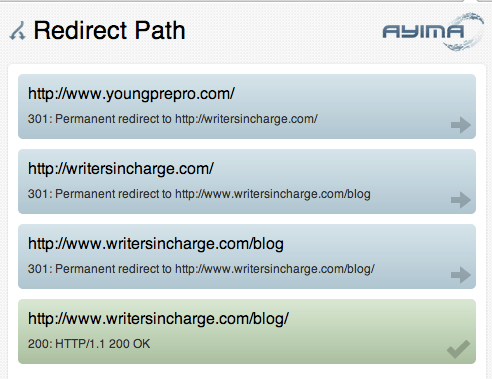 SEO redirection Path