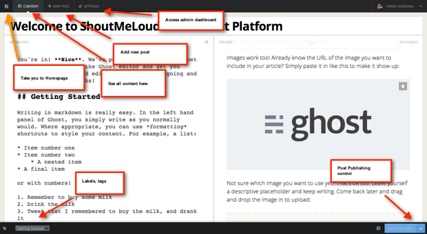 Writing post on Ghost