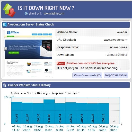 aweber down 3 Best Websites To Check If A WebSite Is Down Or Not