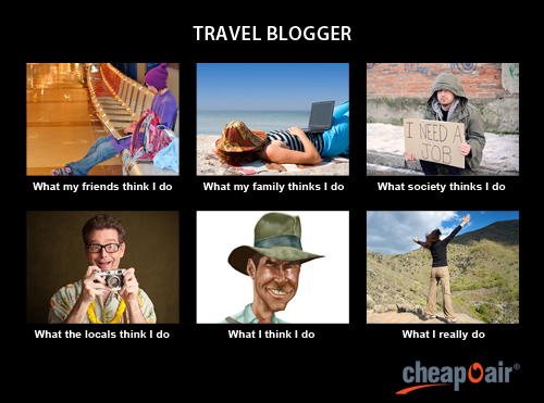 Travelblogger The Secret of Successful Memeography : An All Powerful Viral Marketing Tool