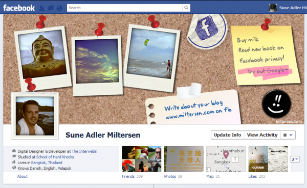 Facebook creative profile