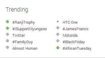 Trending on Google Plus