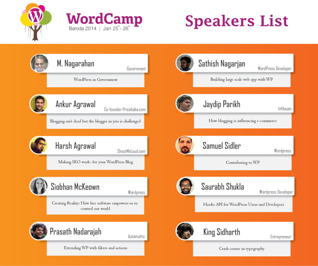 WP Baroda Speaker List 01 011 Lets Meet At WordCamp Baroda, Gujarat   2014