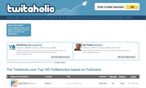 Twitaholic Top 12 Twitter Directories To List YourSelf and Gain Followers