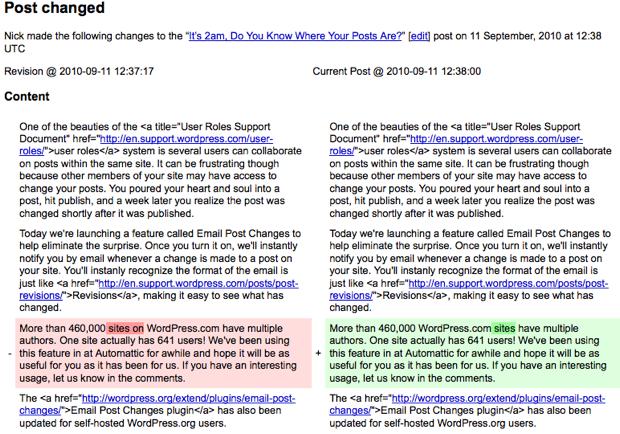 WordPress post edit notification