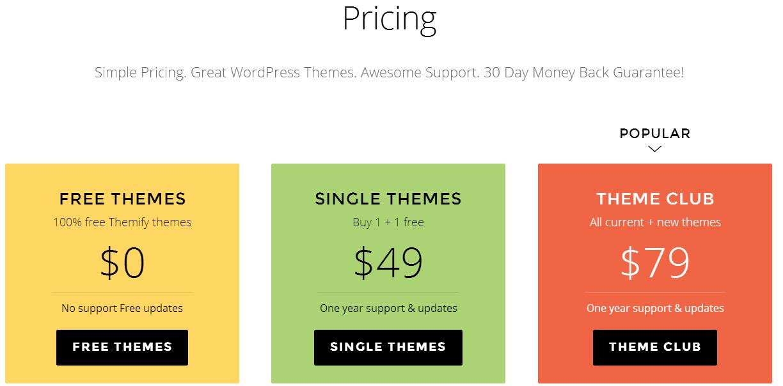 themeify WordPress theme