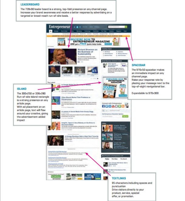 Entrepreneur.com Ad types What Every Blogger Ought To Know About Media Kits
