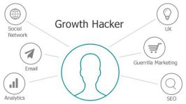 5 Growth Hacking Blogs You Must Subscribe To