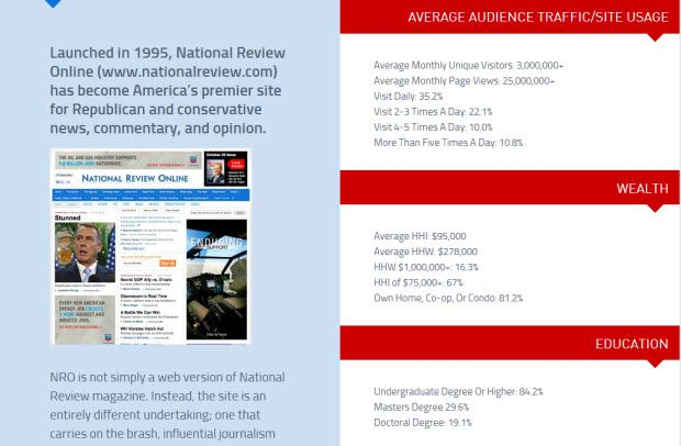 National review media kit 15 Best Media Kit Examples For Inspiration