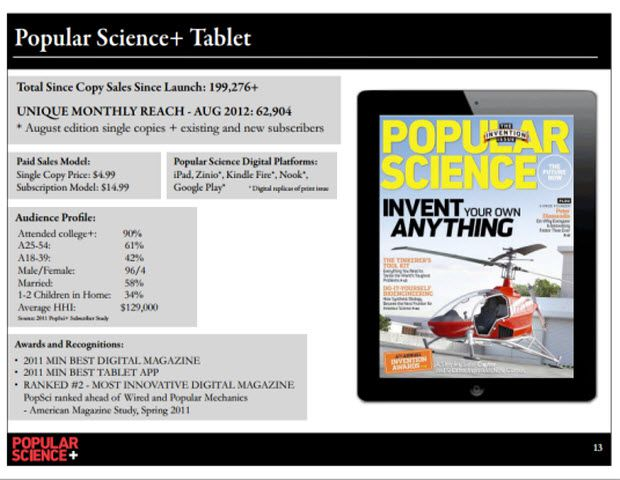 Popular Science Media kit