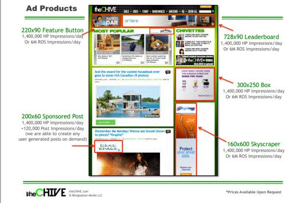 theCHIVE media kit 15 Best Media Kit Examples For Inspiration