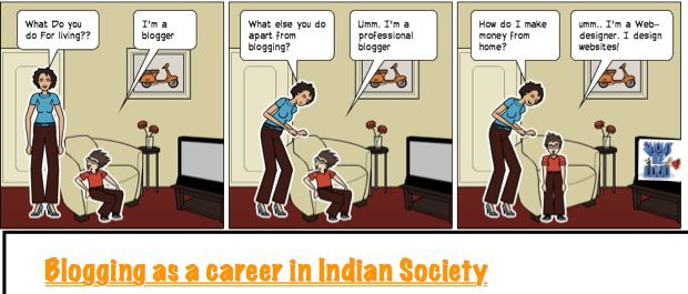 Blogging in Indian Society