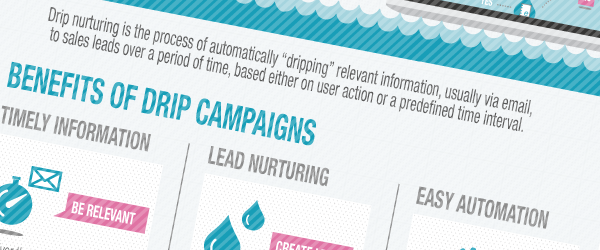 Drip-Campaign-Basics
