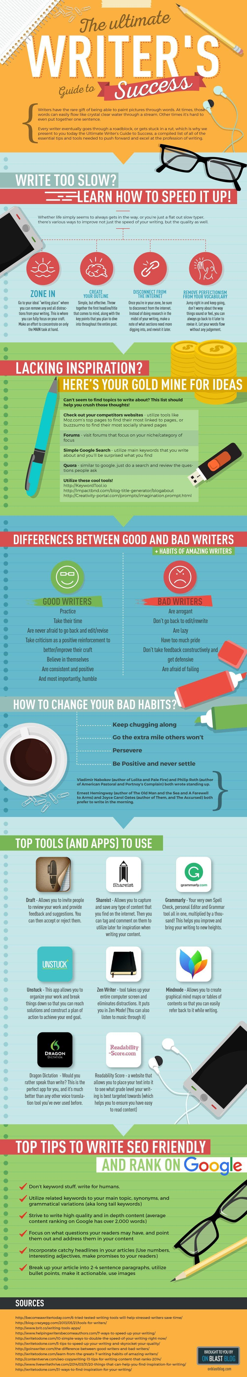 Writers guide to success infographic