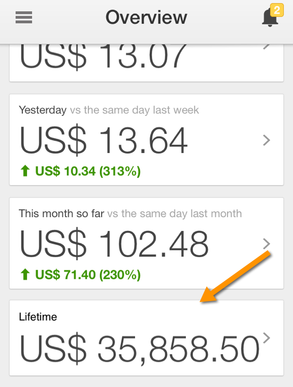 AdSense earning for 6 years