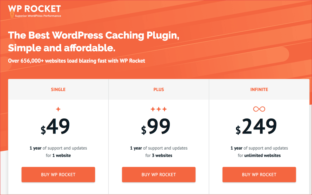 WP Rocket Pricing Plan with Discount