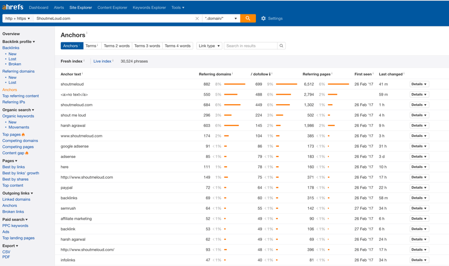 5+ Best Backlink Checker Tools of 2019 ( Free & Paid)