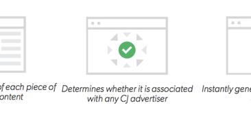 Automate Affiliate Marketing With CJ Affiliate Automation
