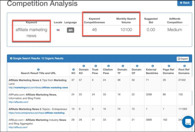 keyword-competition-analysis