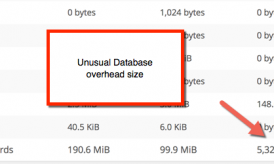 [Fix] WordPress Database table doesn't support repair Error