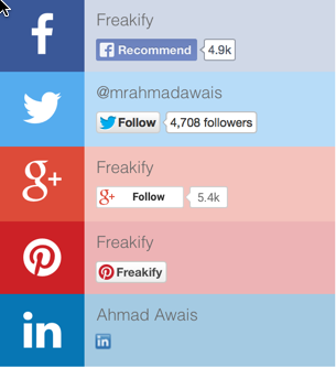 ShoutMeLoud: Best Social Media Follow Buttons WordPress Plugins