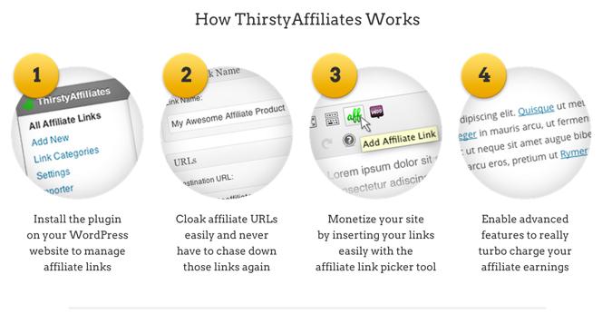Affiliate URL Cloaker