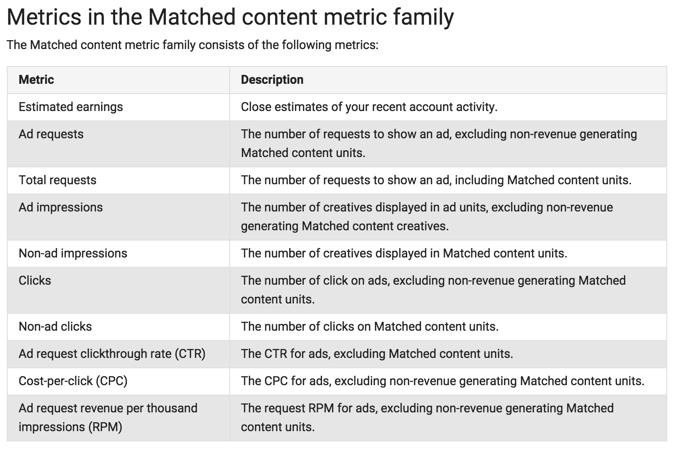 adsense content metric