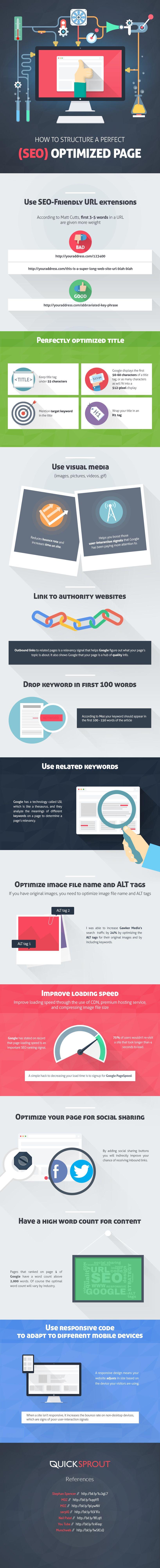 SEO checklist infographic