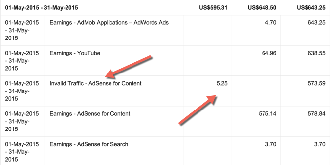 AdSense Invalid traffic earning