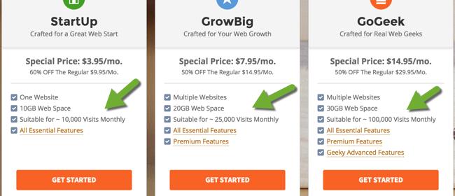 Biggest Limitation of SiteGround Shared Hosting