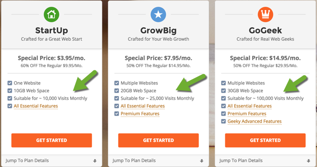 Biggest Limitation of SiteGround Shared Hosting