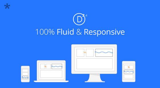 Divi 2.4 Fluid Grid