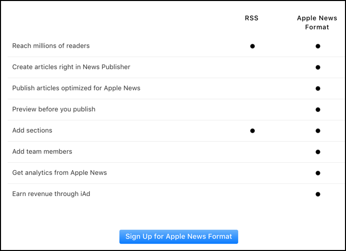 apple-news-format-vs-rss