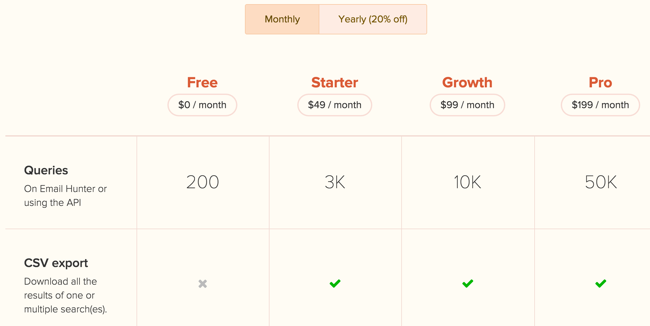 Emailhunter pricing