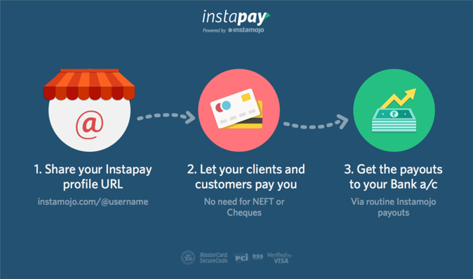 Instapay collect payment online in India