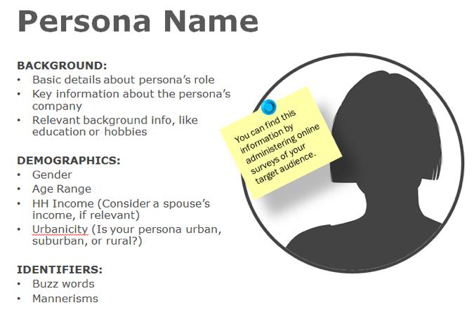 Persona Name