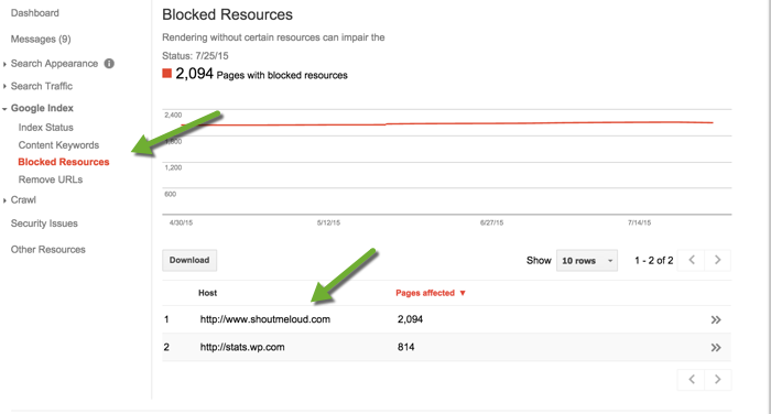 blocked resources in Google Webmaster tool