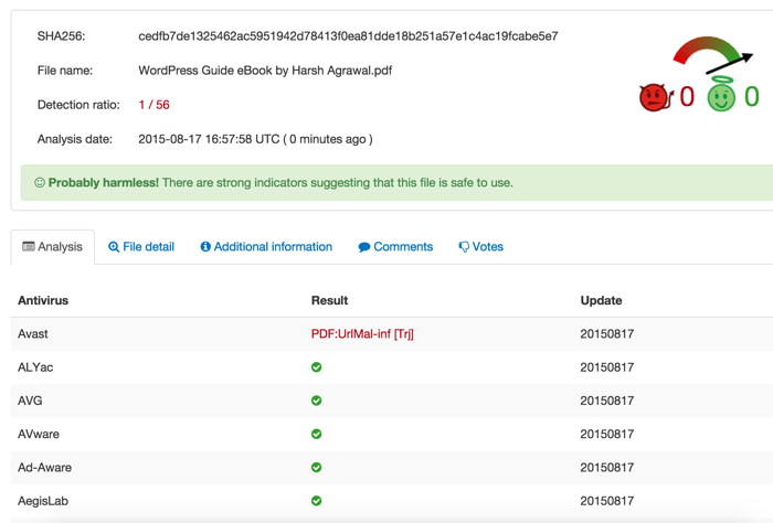 VirusTotal online virus scanner result
